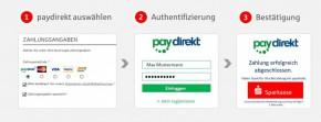 paydirekt_Anleitung